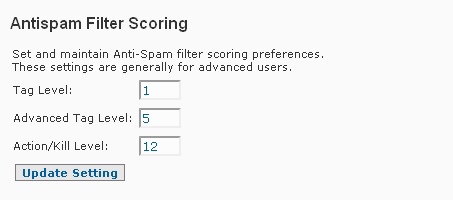Tuning The SpamWall Scores
